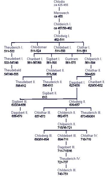 jüdische nachnamen ursprung